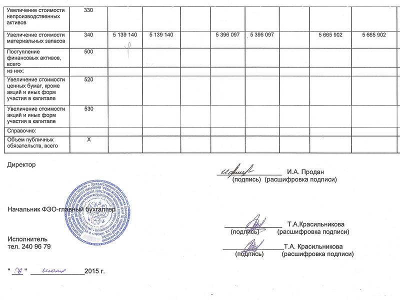 ПФХД 2016-2017 посл лист